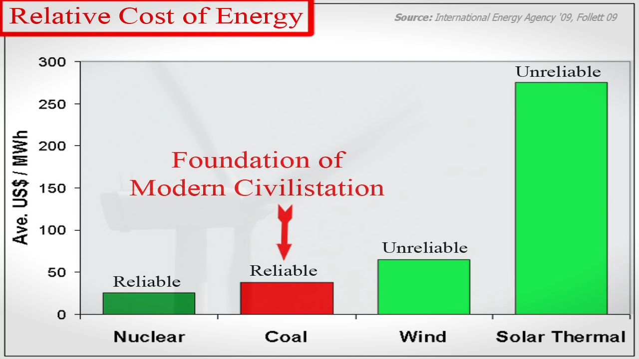 how can alternative sources of energy Alternative energy sources can be implemented for houses, for cars, factories and any other facility you can imagine scientists around the world are researching on .