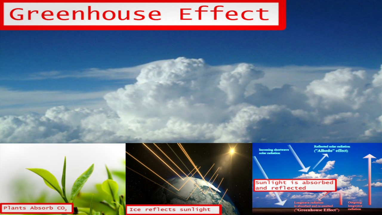 The greenhouse effect photos the greenhouse effect for Green housse effect
